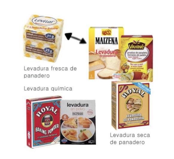 LEVADURA FRESCA O PRENSADA DE PANADERIA